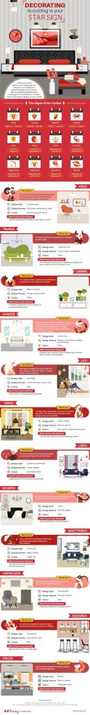 Interior decorating advice for every zodiac sign