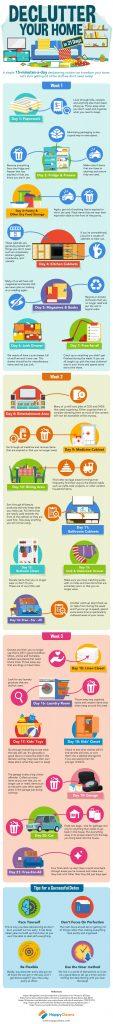 21 day decluttering checklist